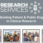Research Services Overview Infographic